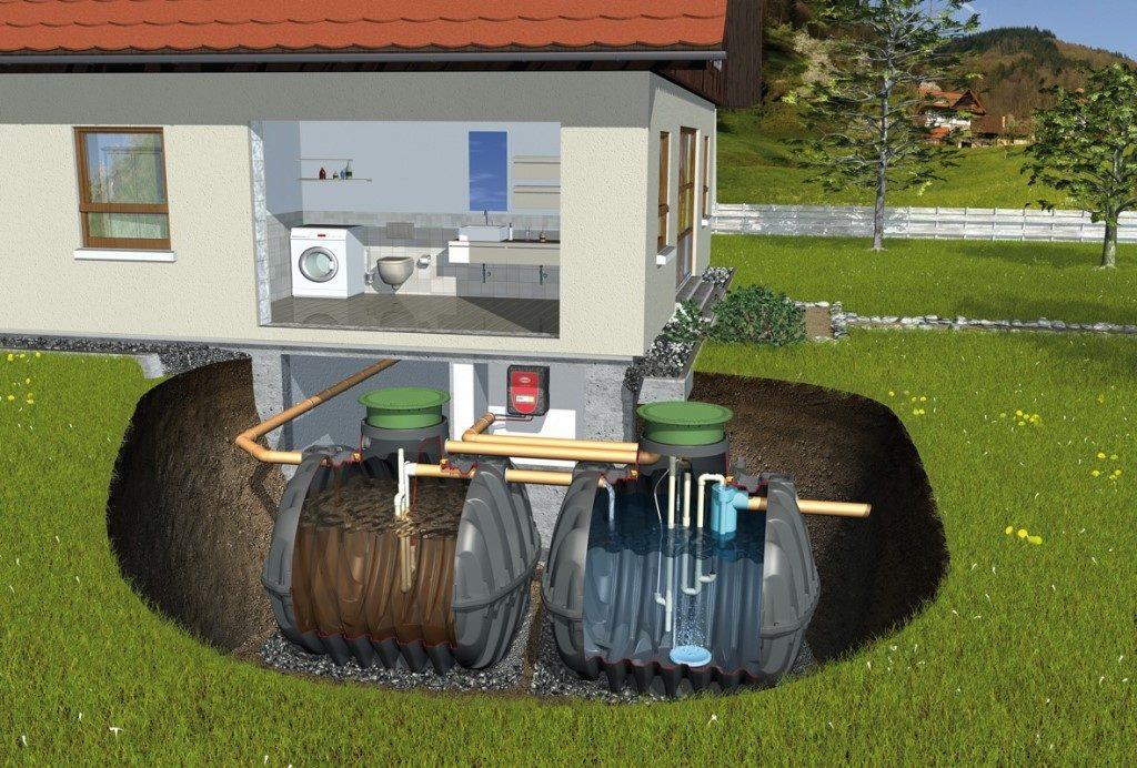 prix d une mini station puration pour maison individuelle. Black Bedroom Furniture Sets. Home Design Ideas